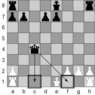rochade schach regeln